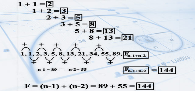 Числа на Фибоначи
