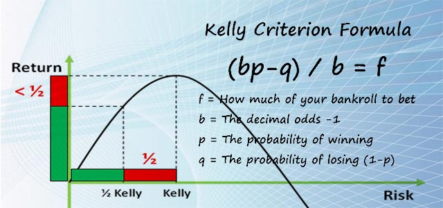 Betting - Kelly Criterion